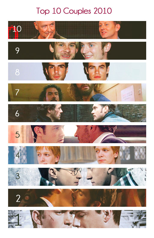 Top 10 couples 2010