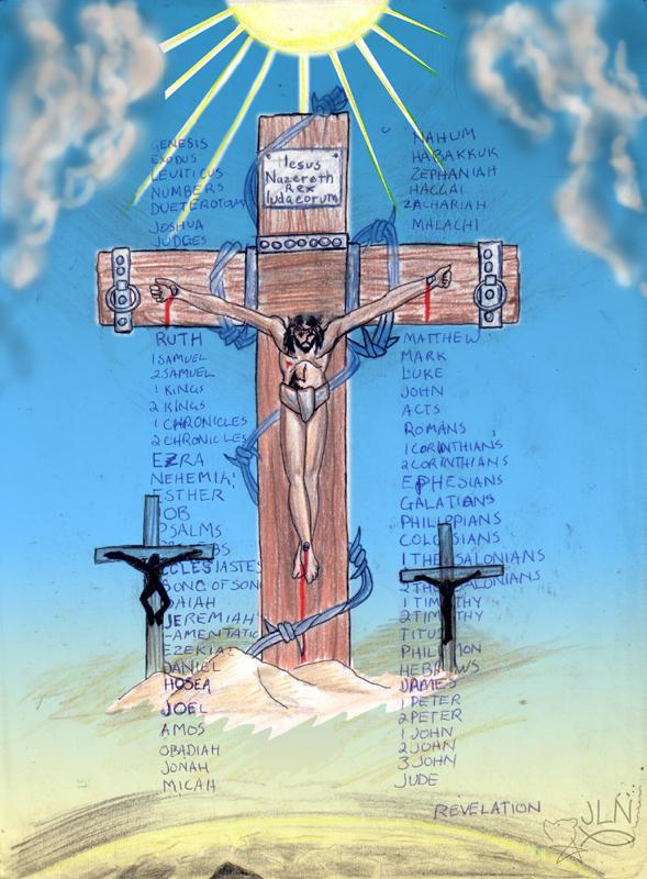 INRI Crosswire by christians on DeviantArt