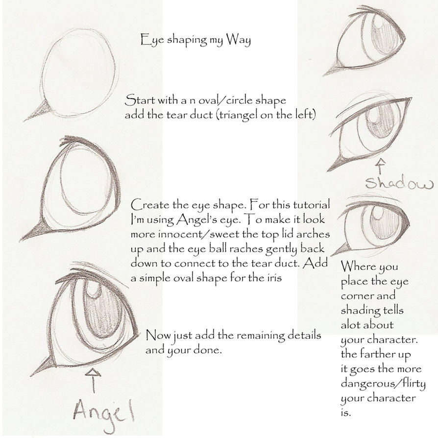 Lion/Cat Eye tutorial by WingsandFeathers on DeviantArt
