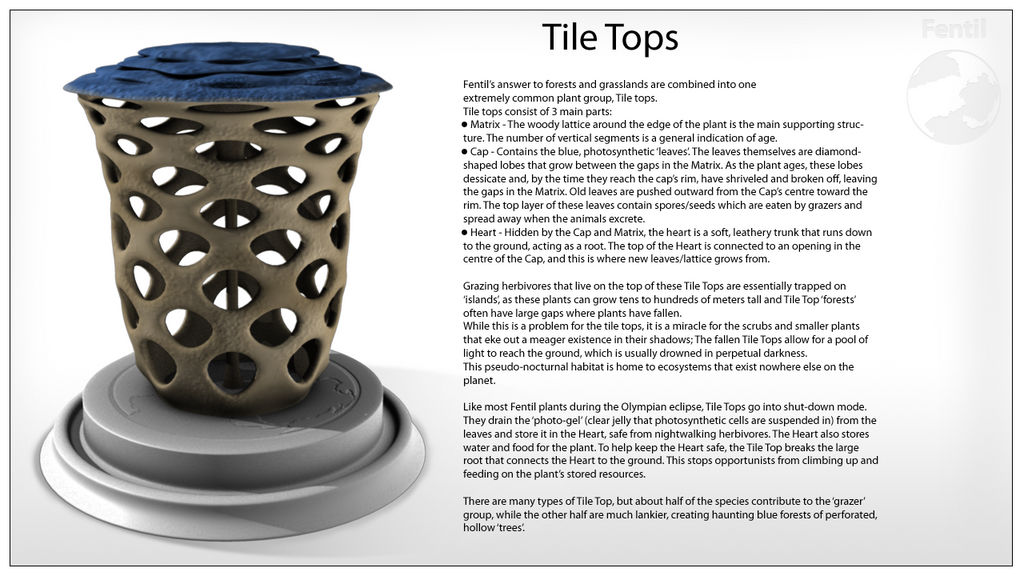 Tile Tops - factsheet by Demmmmy