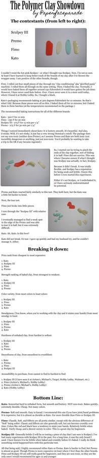 The Polymer Clay Showdown