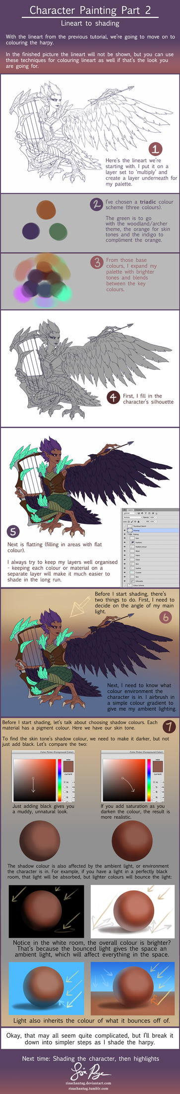 Character Painting Tutorial Part 2 by Risachantag