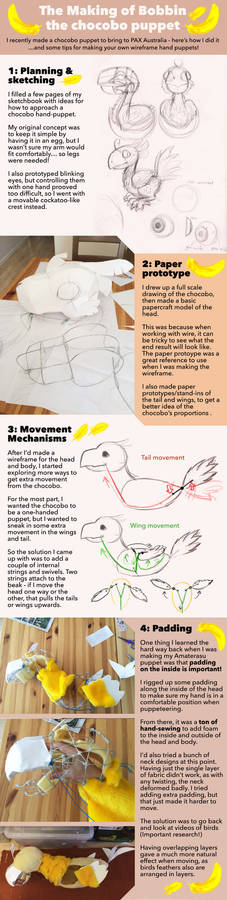 Making of a Chocobo Puppet Part 1
