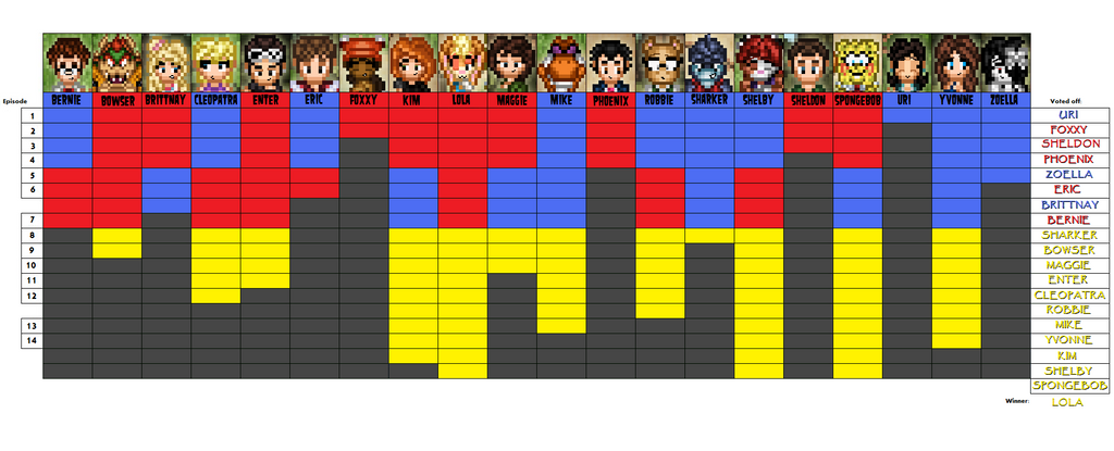 SFC12 Progress Chart by bad-asp