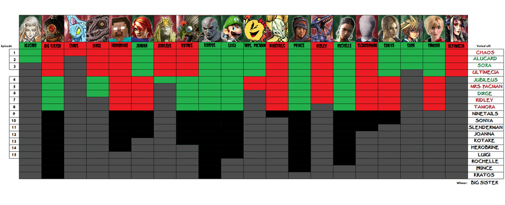 Survivor Silent Hill Progress chart by bad-asp