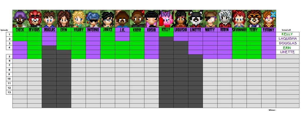 Survivor PG Progress Chart by bad-asp
