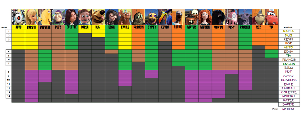 Survivor Paradise Falls Progress chart by bad-asp