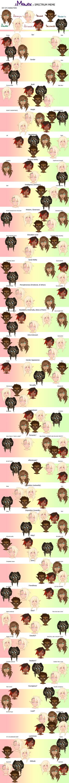Spectrum Meme by iMonox