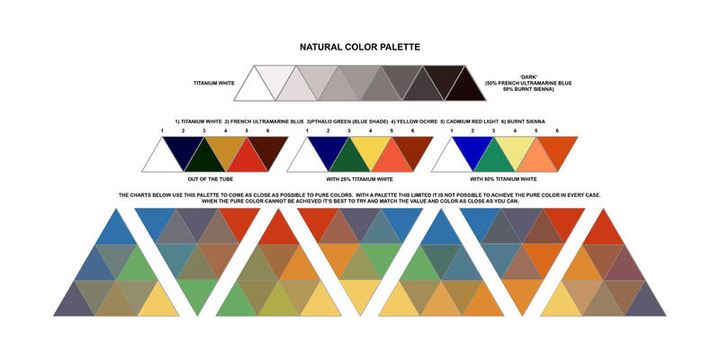 Natural Color Palette by TimBeard