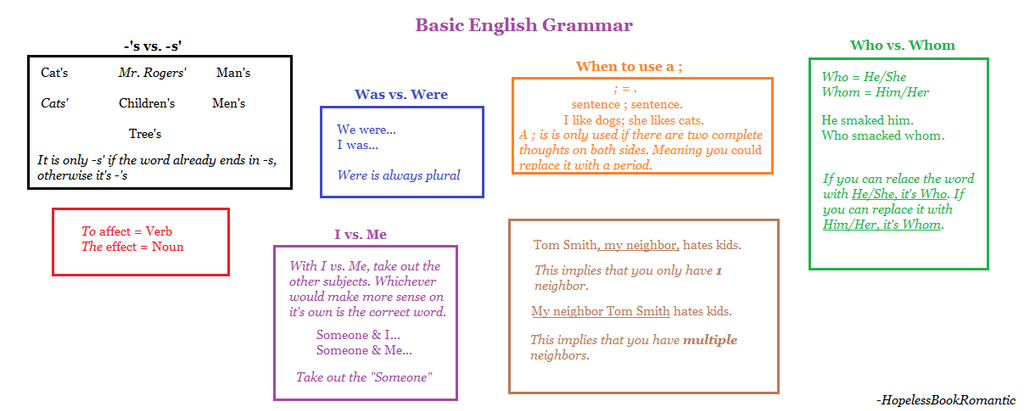 understanding english grammar 9th edition pdf