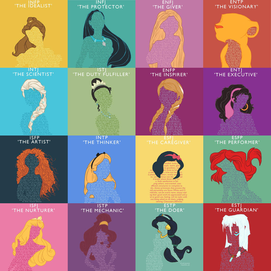 Myers Briggs Disney Princesses and Heroines by LittleMsArtsy
