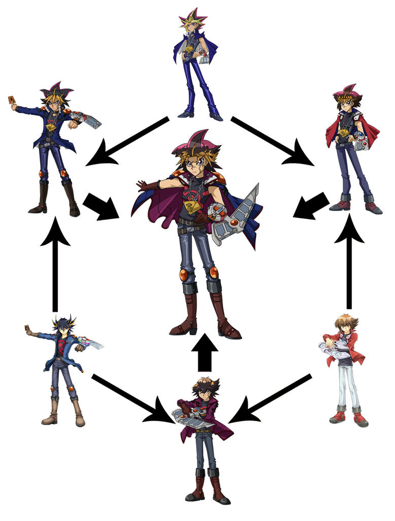 Mainline Art And Design : Yu gi oh protagonist hexafusion by ammy on deviantart