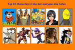 Top 10 Characters I like but everyone else hate