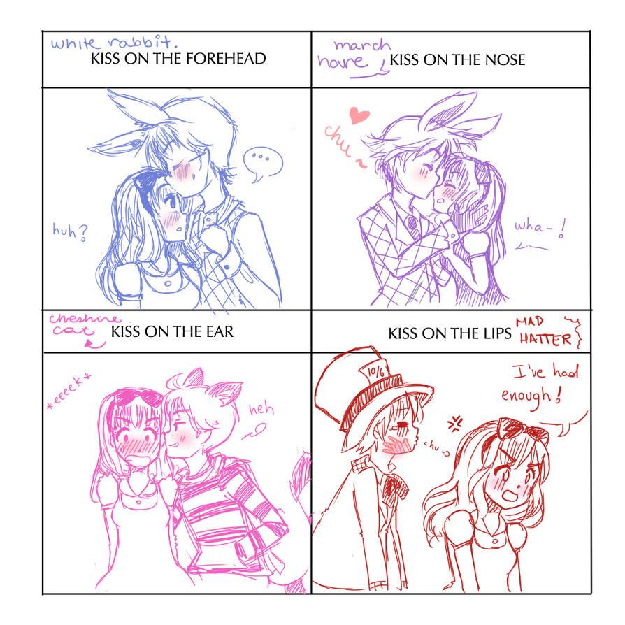 Alice's Kiss Meme REDONE by Nika-Tachikawa