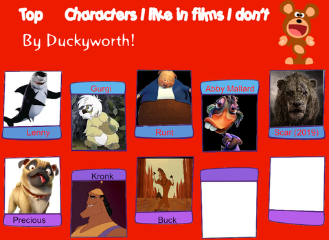 Top Characters I Like in Films I Hate