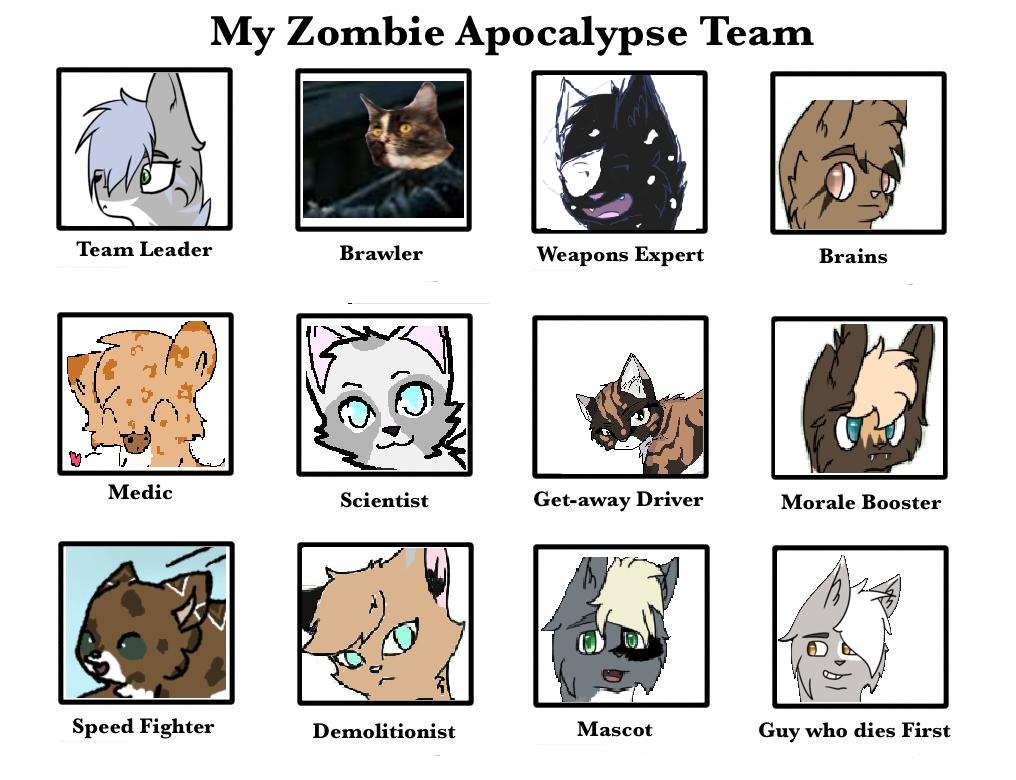 My Zombie Apocalypse Team by Oakstormftw
