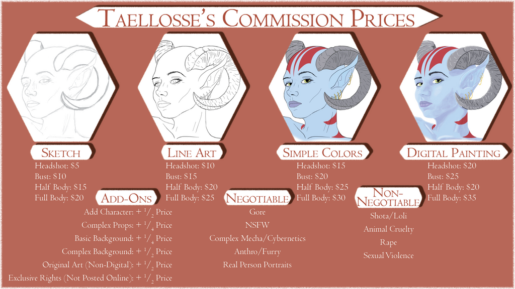 Commission Rates by Taellosse
