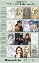 Gnewi's 2011-2014 Improvement Meme