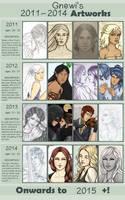 Gnewi's 2011-2014 Improvement Meme by Gnewi