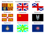 Nine Governments of Great Britain
