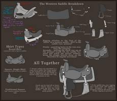 Western Saddles by newvoh