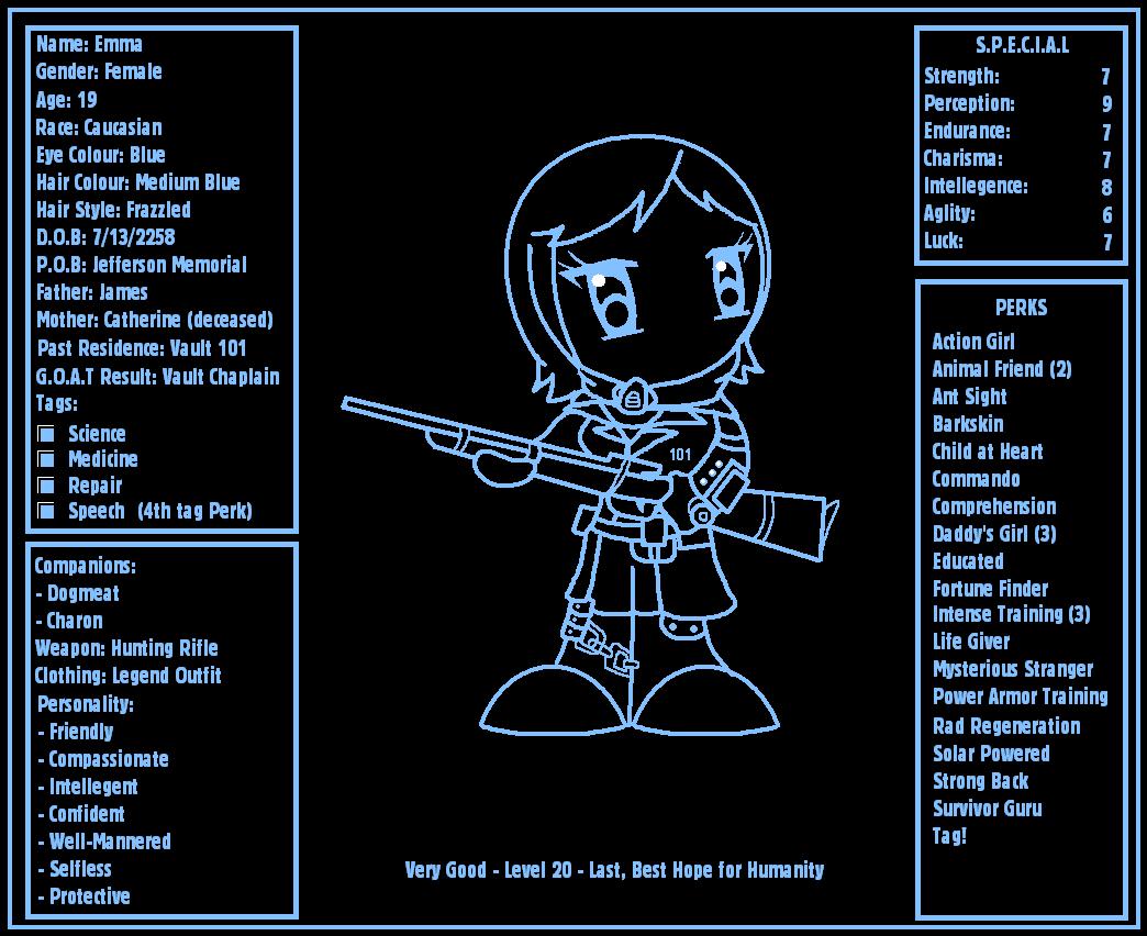 Fallout 3: Chibi Profile by Edge14 on DeviantArt