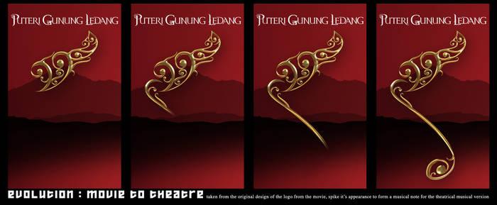 evolution of the logo