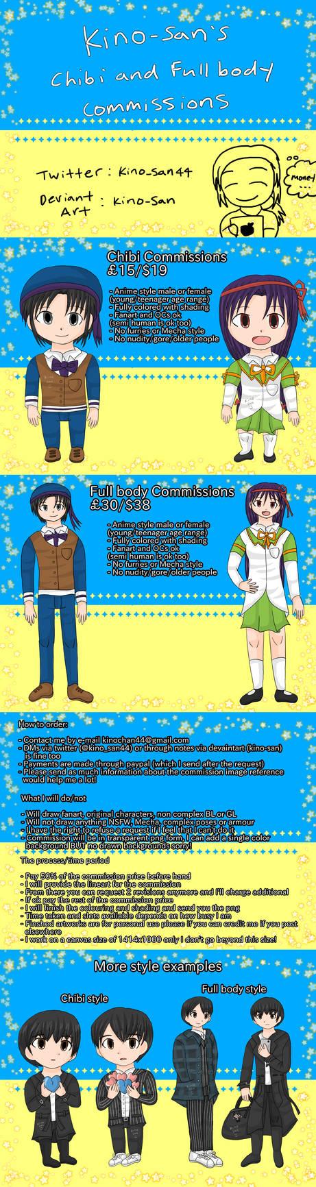 Kino-san's commission sheet 2020