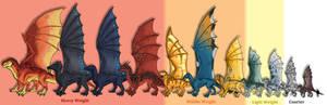 British corp Dragons