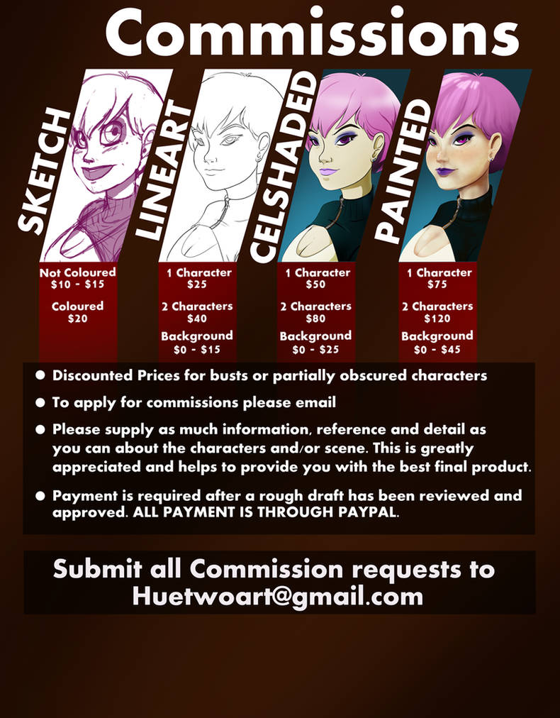Commission Guidelines