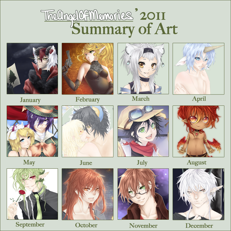 2011 Summary Meme by TheAngelOfMemories
