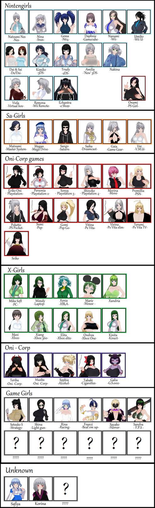 Girl info V2 by WorldofSolgamia