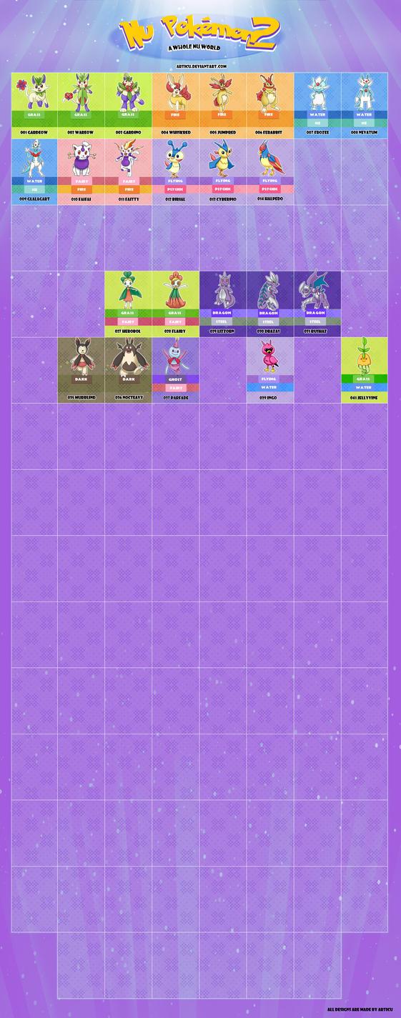 Nu Pokemon 2 Dex (Updating) by Articu