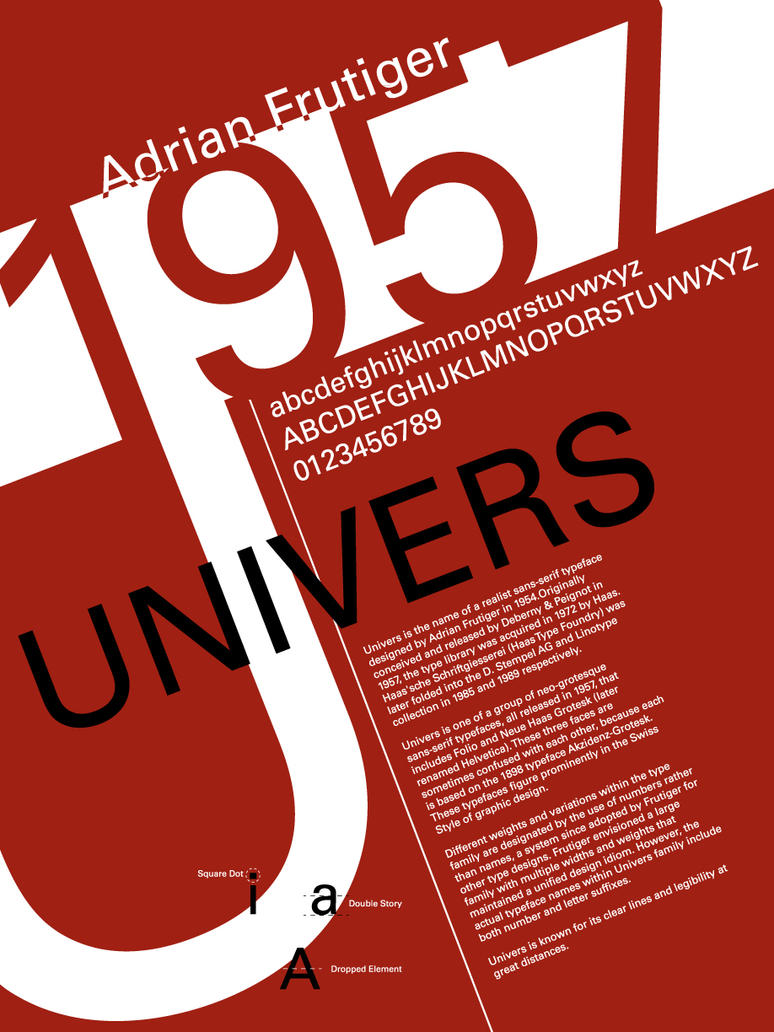 Poster design history - Font History Posters Univers By Lludu