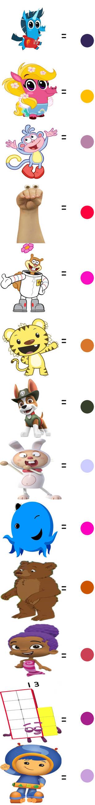 Nick Einsteins colour code part 3