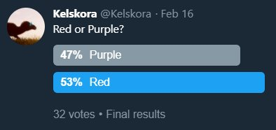 Results by Kelskora
