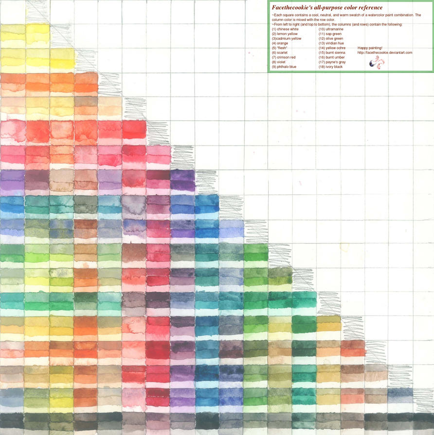 FTC's all-purpose color chart by facethecookie