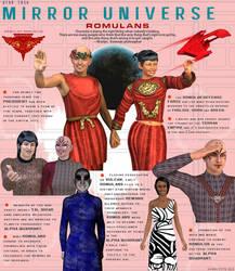 MIRROR UNIVERSE: ROMULANS by somebuddyX