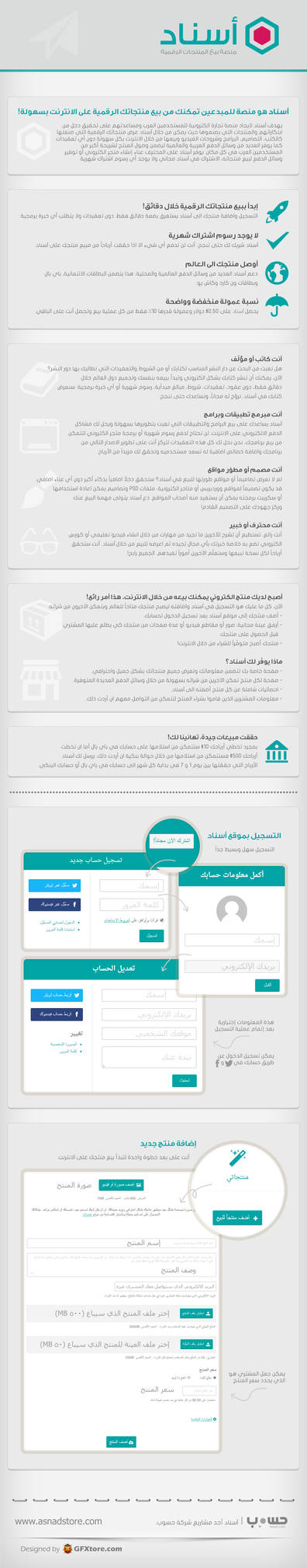 AsnadStore Infographic