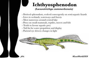 Ichthyosphenodon (Lost World Spec Challenge)