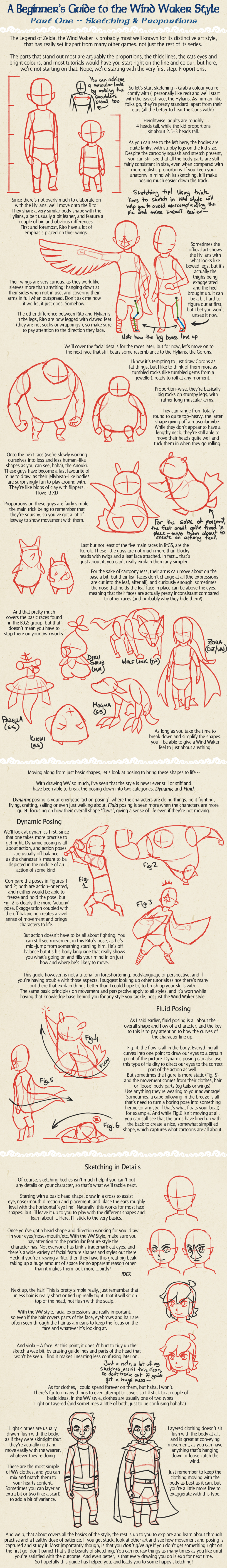 Beginners Guide to WW Style P1 - Proportions by tazsaints