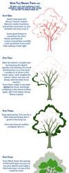 How Taz Draws Trees by tazsaints