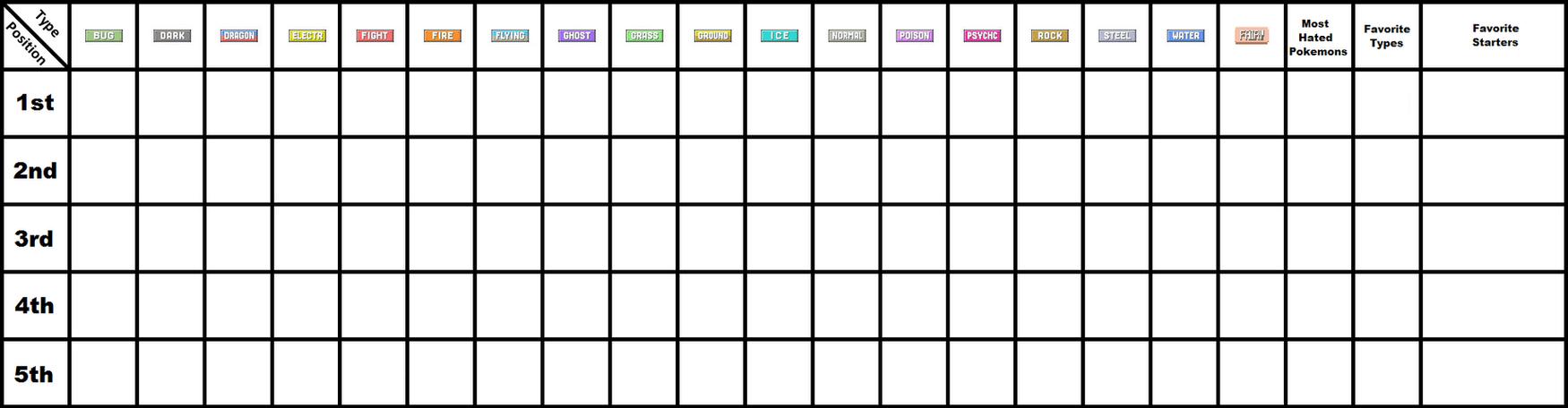 Favorite Pokemon Chart Blank by ZB-DK