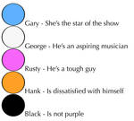 A Girl Named Gary - characters