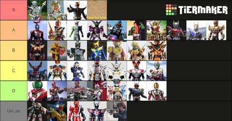Kamen Rider Final Form Tier list