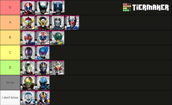 Secondary Kamen Rider tier list