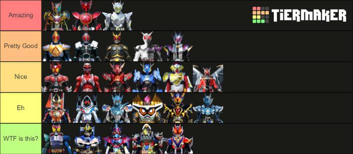 Kamen Rider Super Forms tier list