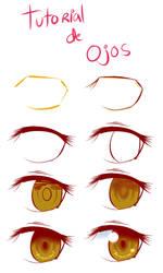 Tutorial de Ojos by Rumay-Chian
