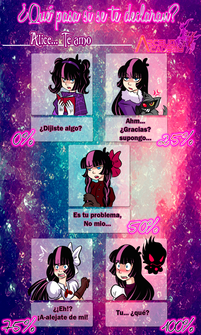 Meme confesiones - Alice by Rumay-Chian