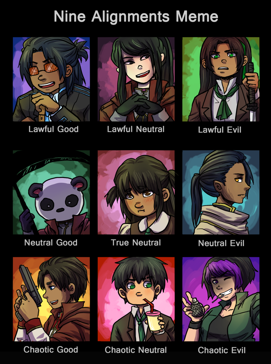 Nine Alignments meme - Original Characters by choco-java